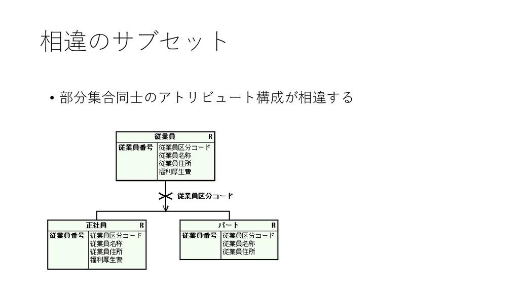 相違のサブセット • 部分集合同士のアトリビュート構成が相違する