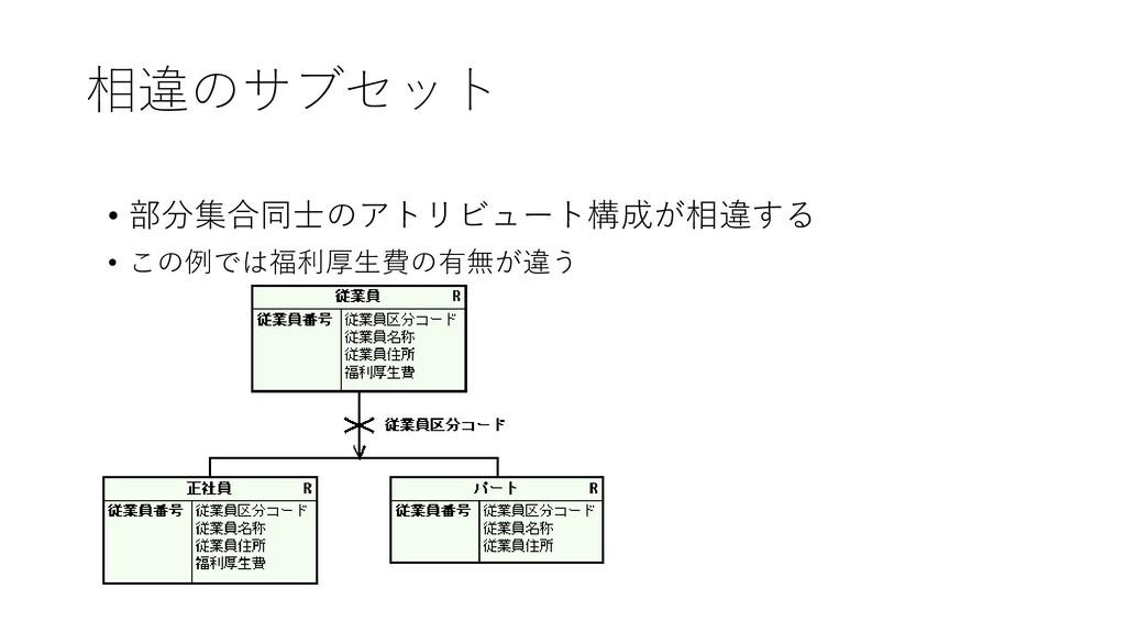 相違のサブセット • 部分集合同士のアトリビュート構成が相違する • この例では福利厚生費の有...