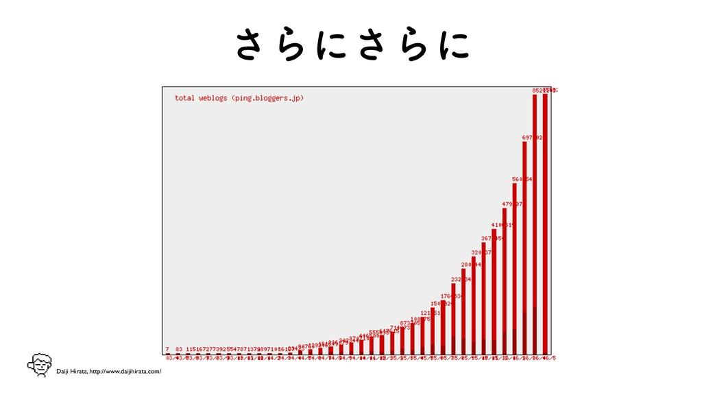 Daiji Hirata, http://www.daijihirata.com/ ͞Βʹ͞Βʹ
