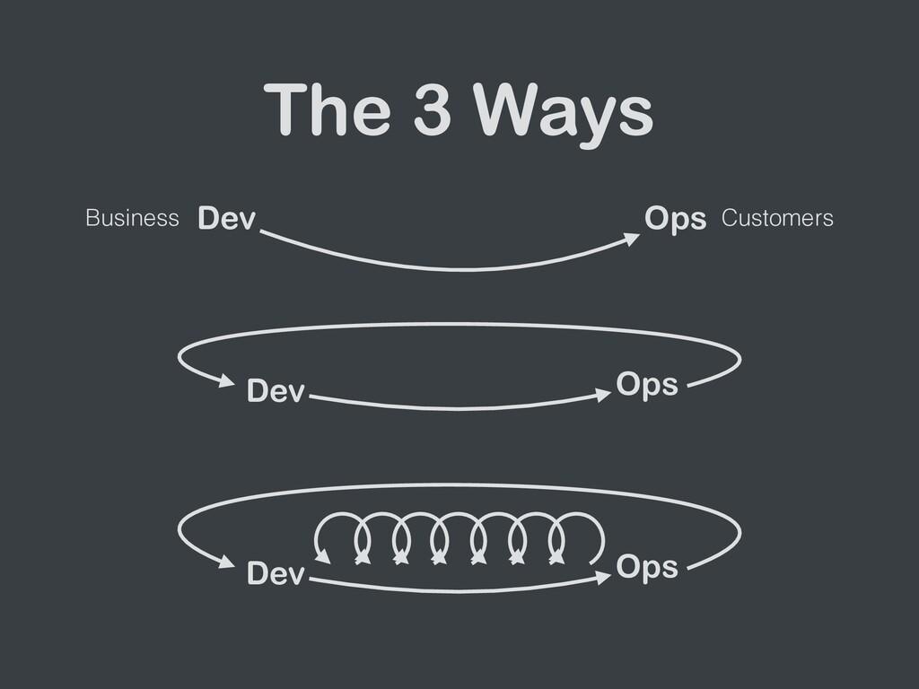 The 3 Ways Dev Ops Business Customers Dev Ops D...