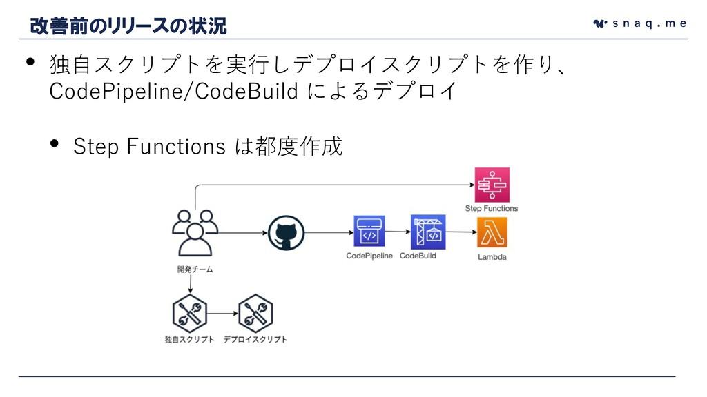 • 独⾃スクリプトを実⾏しデプロイスクリプトを作り、 CodePipeline/CodeBui...