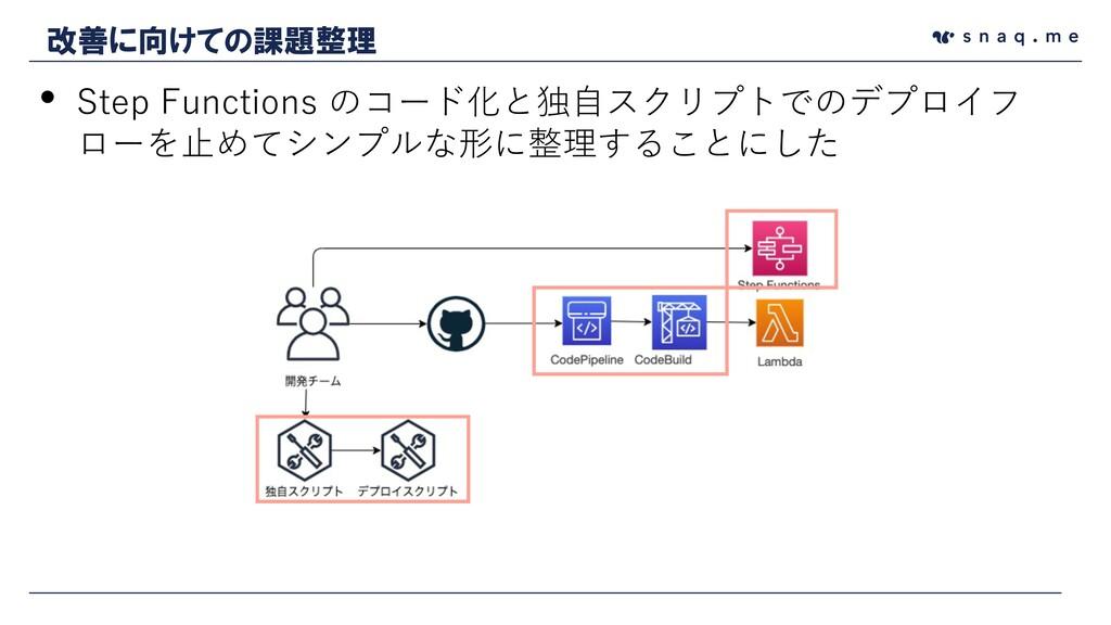 • Step Functions のコード化と独⾃スクリプトでのデプロイフ ローを⽌めてシンプ...