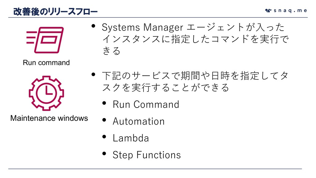 • Systems Manager エージェントが⼊った インスタンスに指定したコマンドを実⾏...