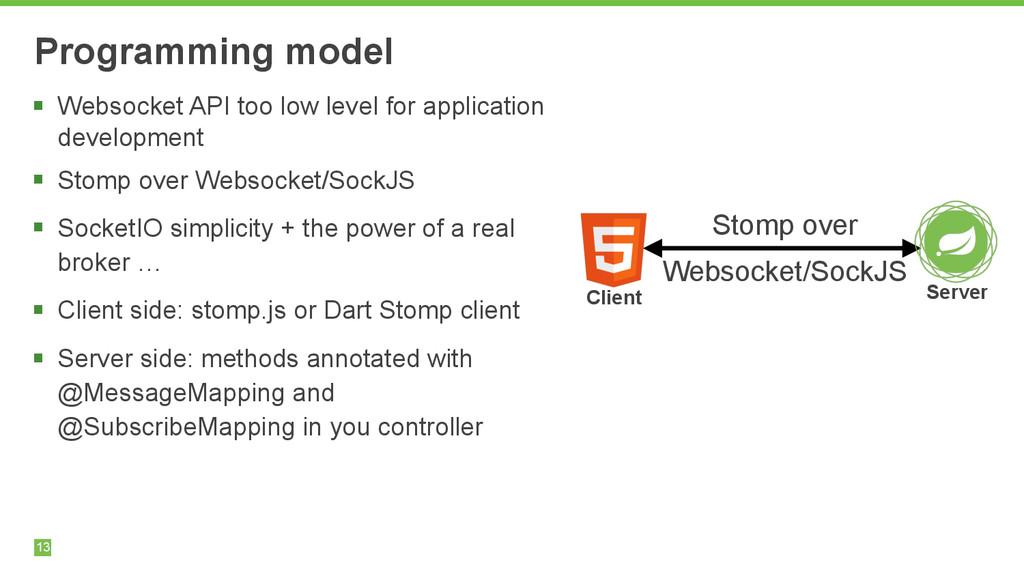 Stomp over Websocket/SockJS 13 Programming mode...