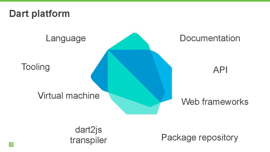 26 Dart platform Language Tooling Virtual machi...