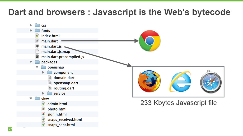 27 Dart and browsers : Javascript is the Web's ...
