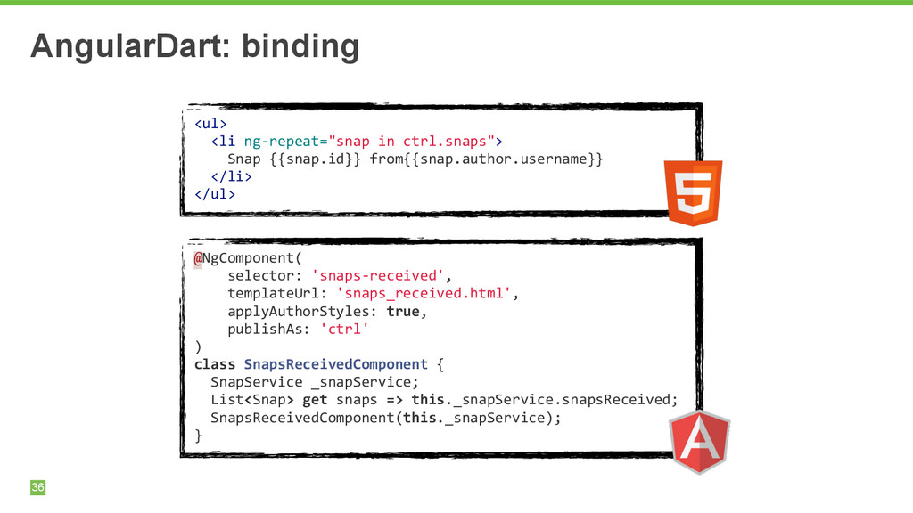 36 AngularDart: binding <ul>    <li ...