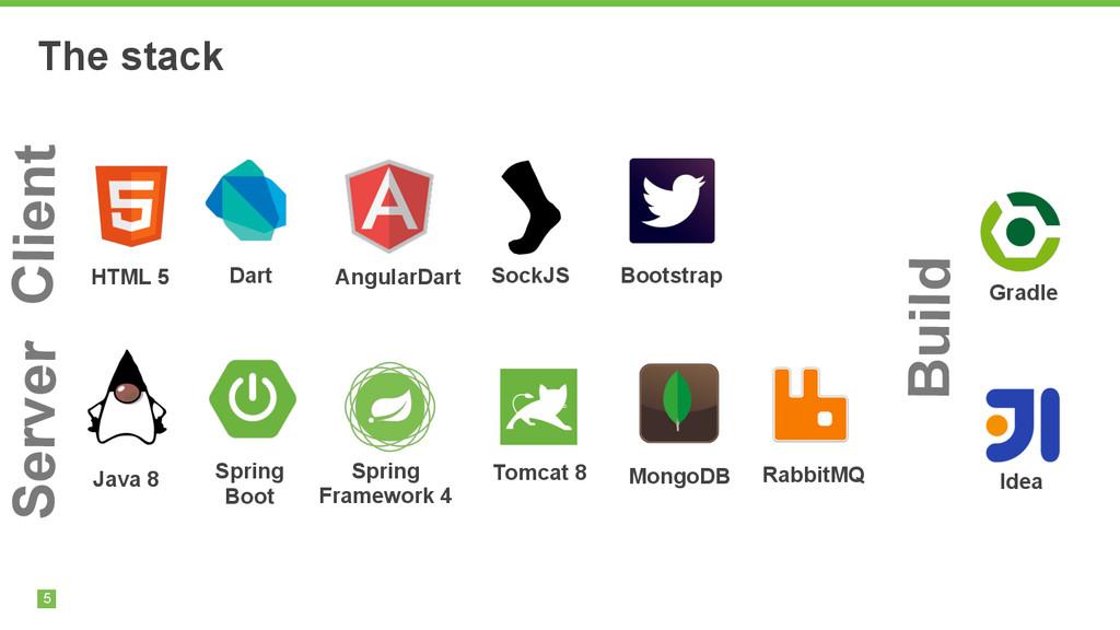 5 The stack 5 Spring Framework 4 Spring Boot T...
