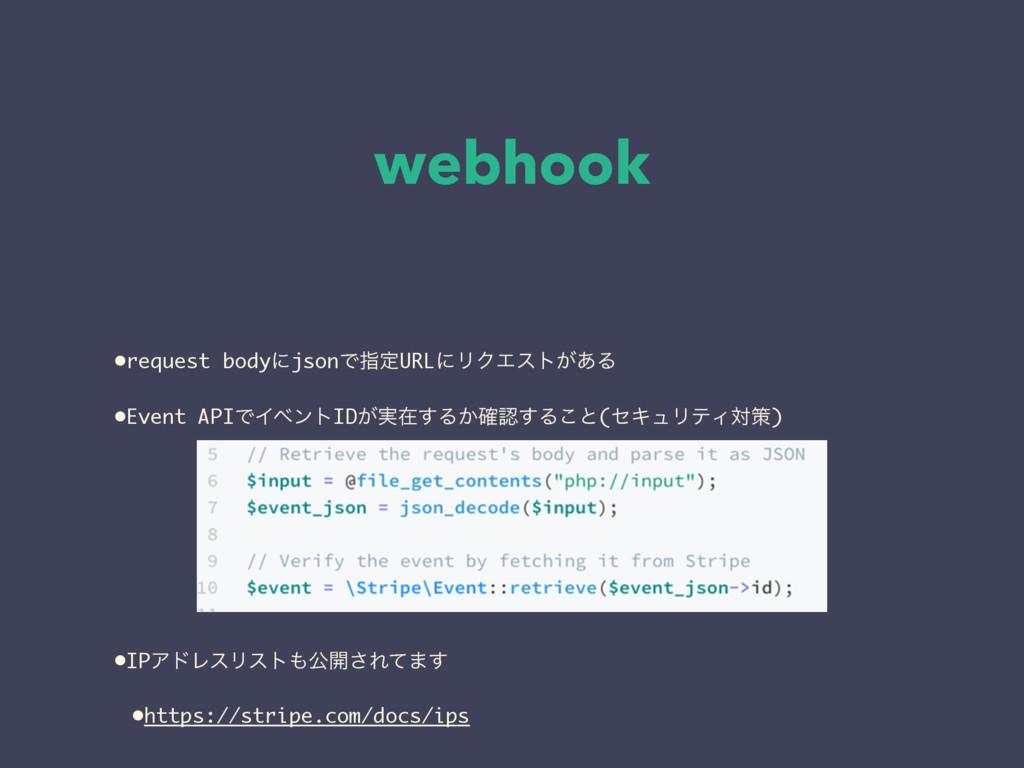 webhook •request bodyʹjsonͰࢦఆURLʹϦΫΤετ͕͋Δ •Even...