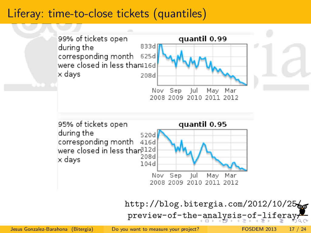 Liferay: time-to-close tickets (quantiles) http...