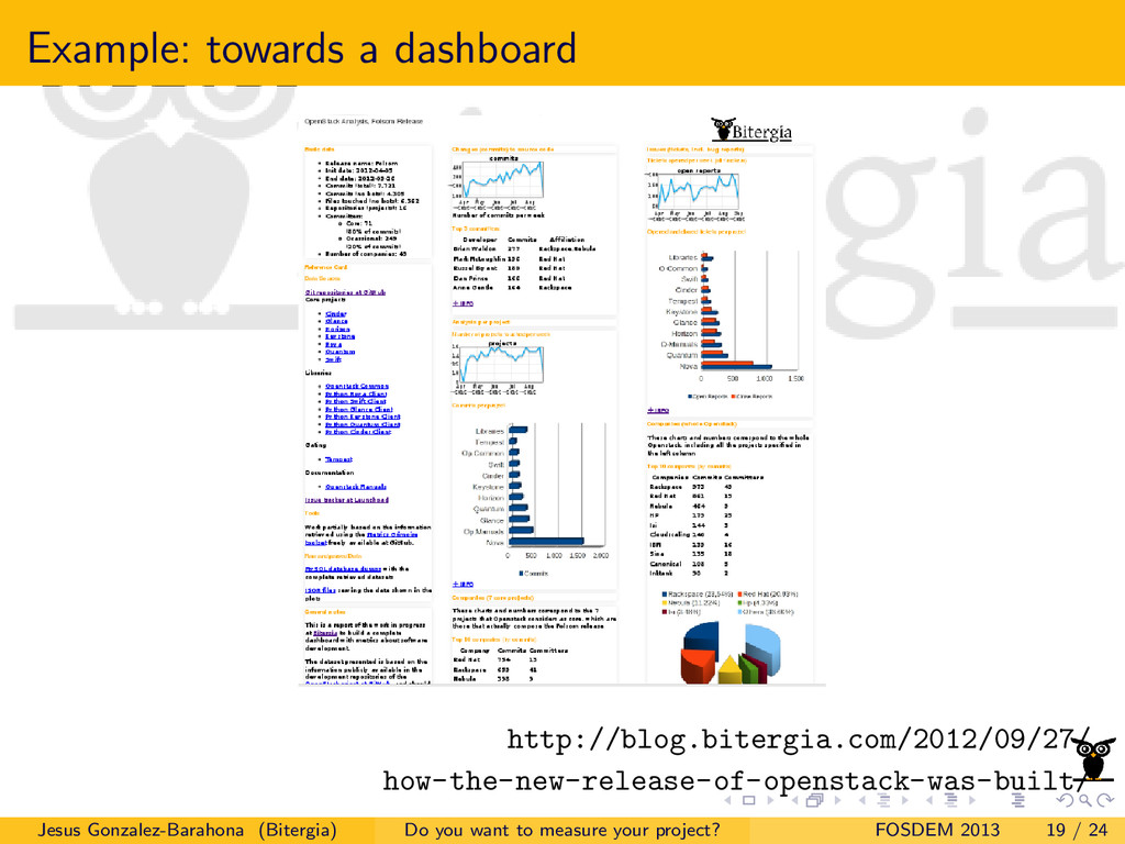Example: towards a dashboard http://blog.biterg...