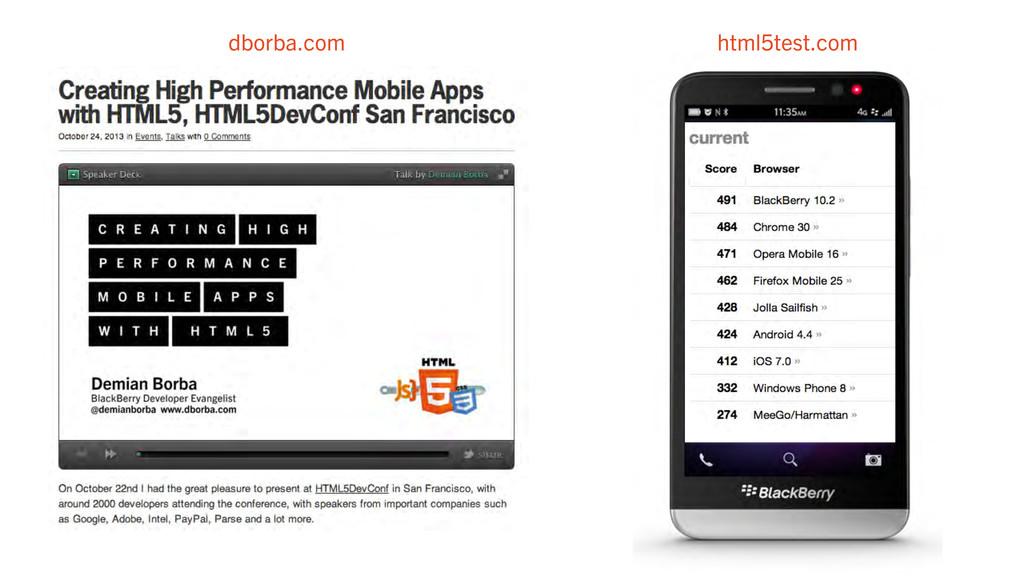 dborba.com html5test.com