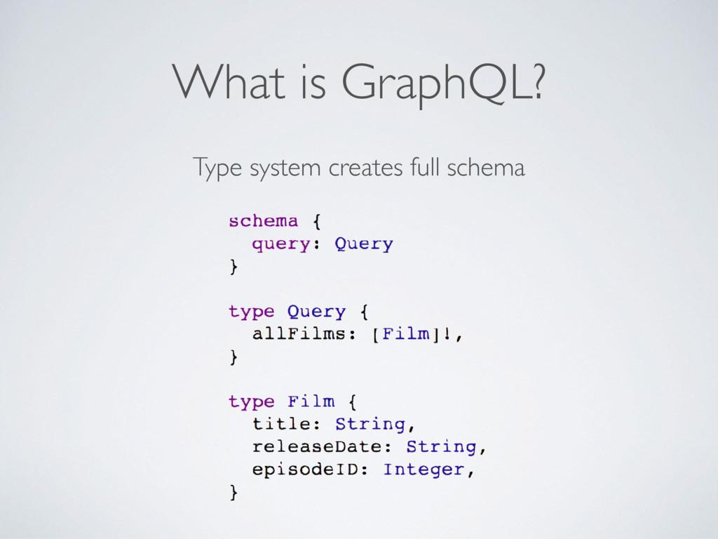 What is GraphQL? Type system creates full schema
