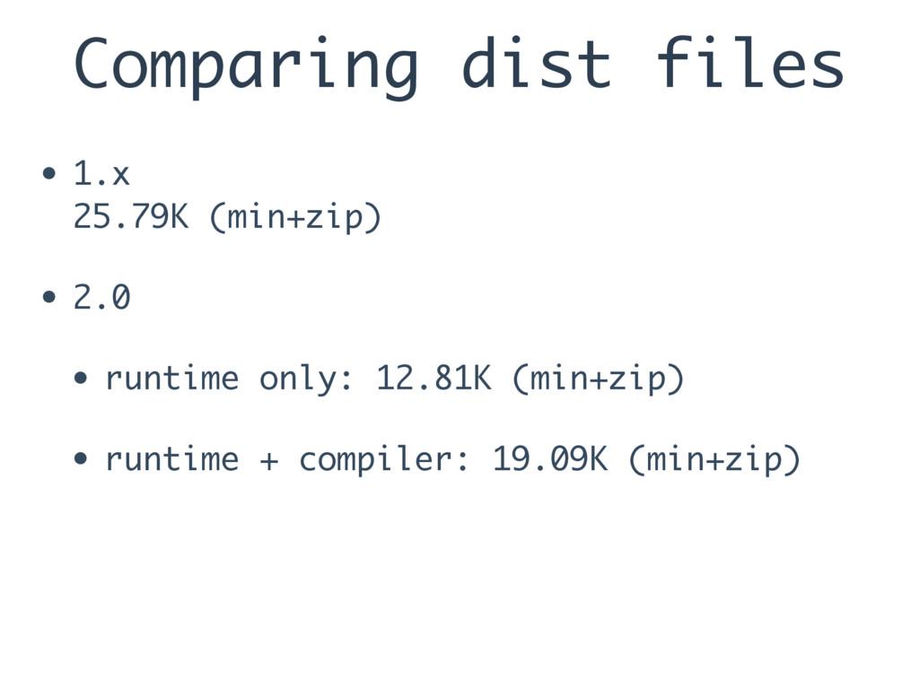 Comparing dist files • 1.x 25.79K (min+zip) • ...