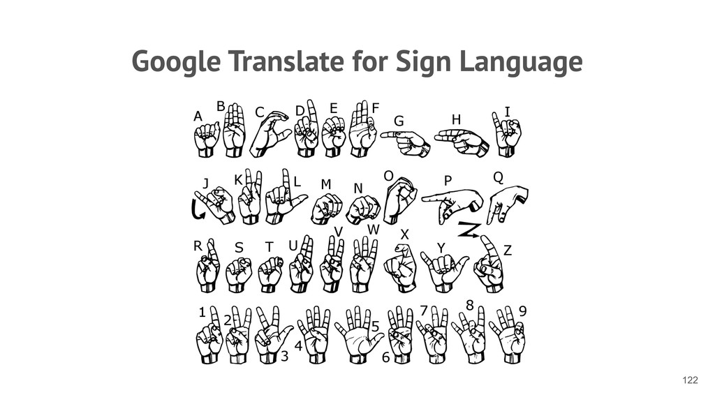 Google Translate for Sign Language !122