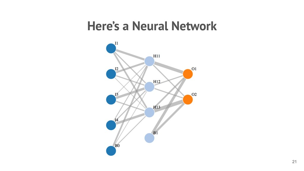 Here's a Neural Network !21