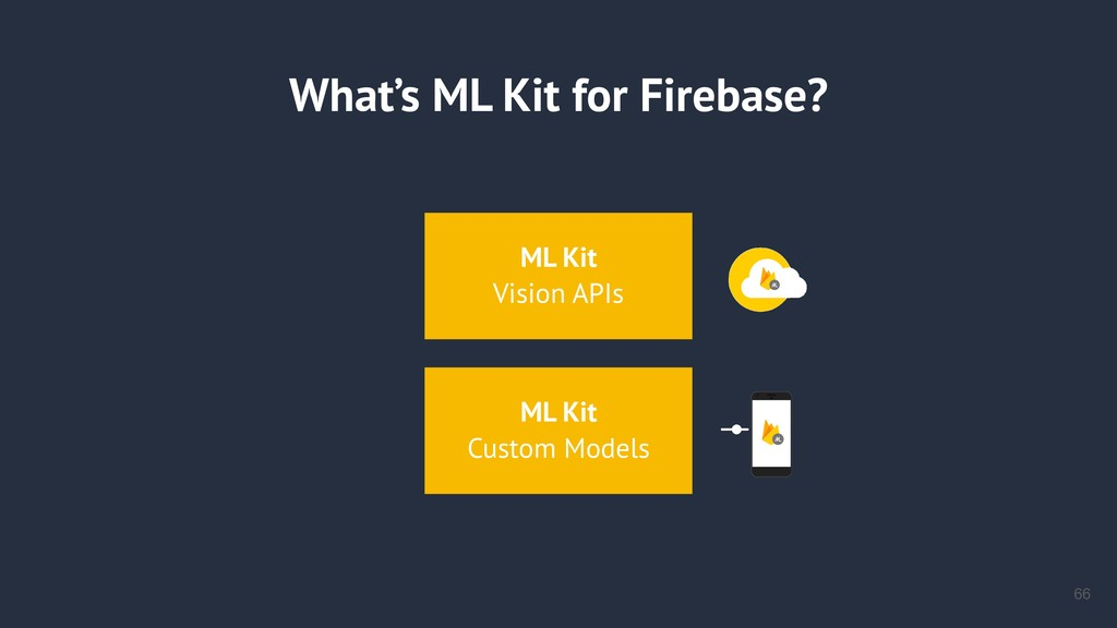 What's ML Kit for Firebase? !66 ML Kit Vision A...