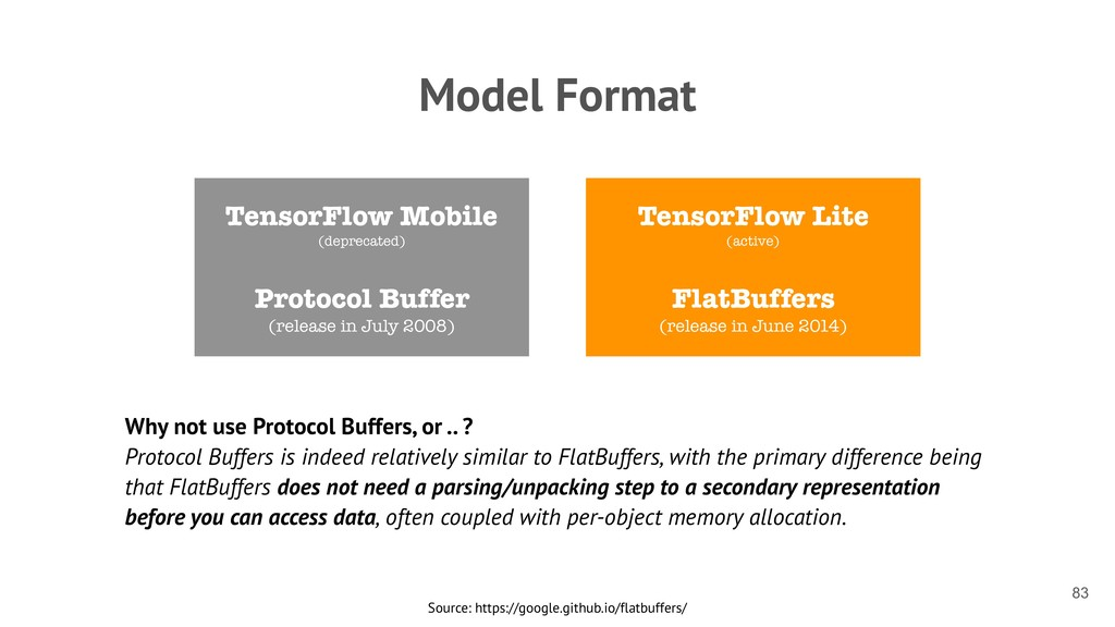 Model Format Source: https://google.github.io/f...