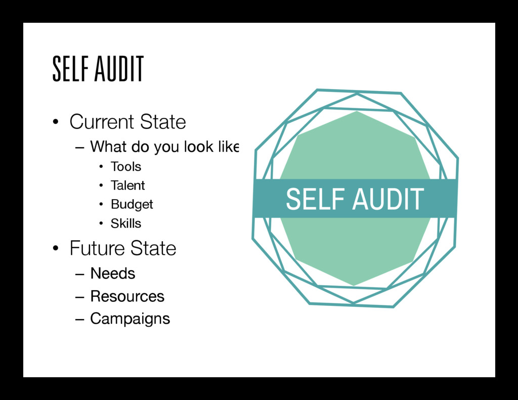 SELF AUDIT • Current State – What do you loo...