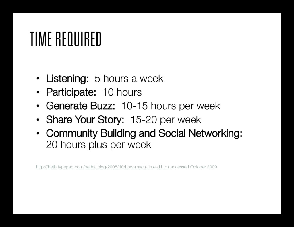 TIME REQUIRED • Listening: 5 hours a week • ...