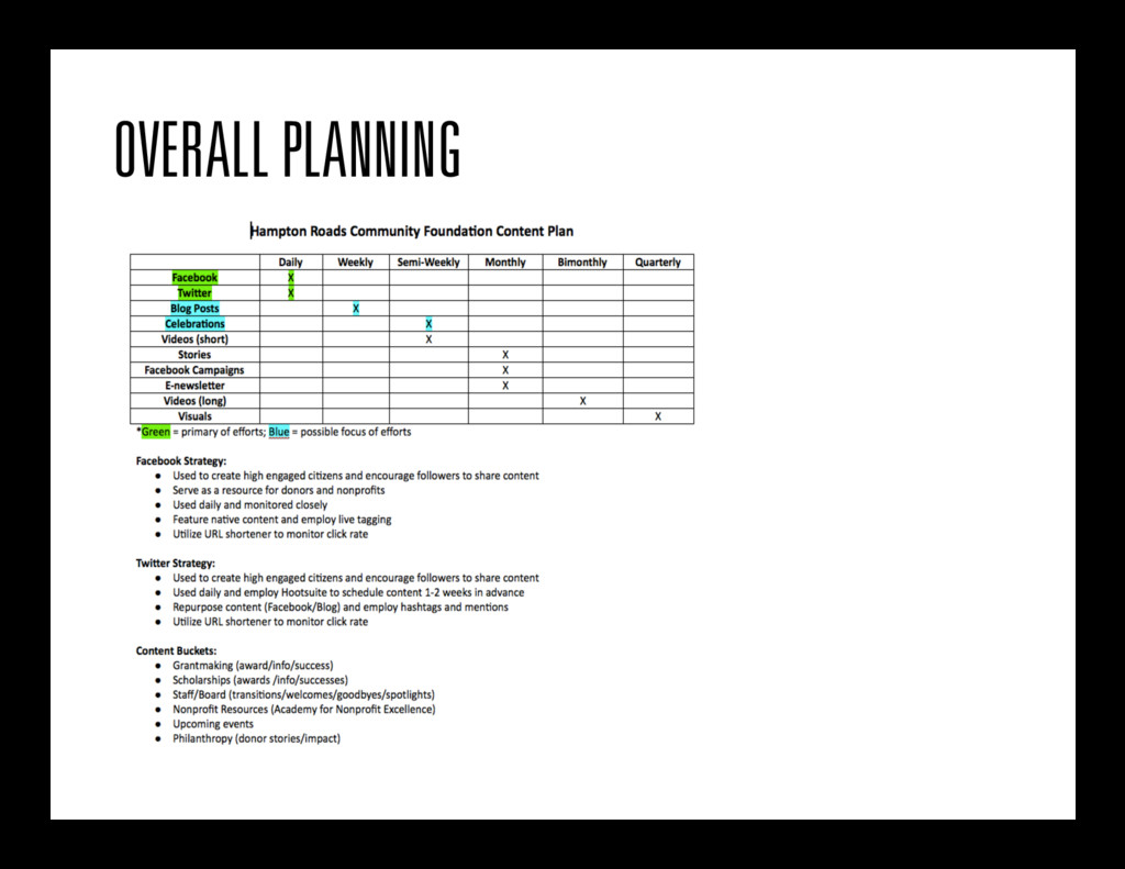 OVERALL PLANNING