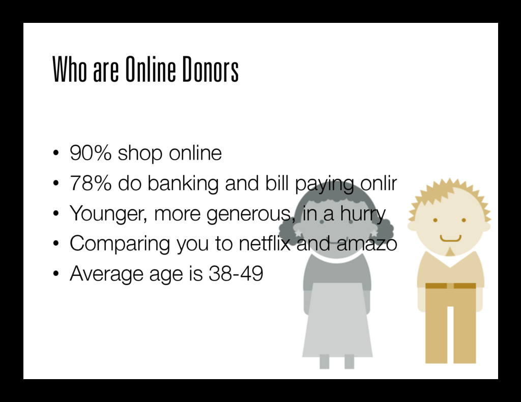 Who are Online Donors • 90% shop online • 78...