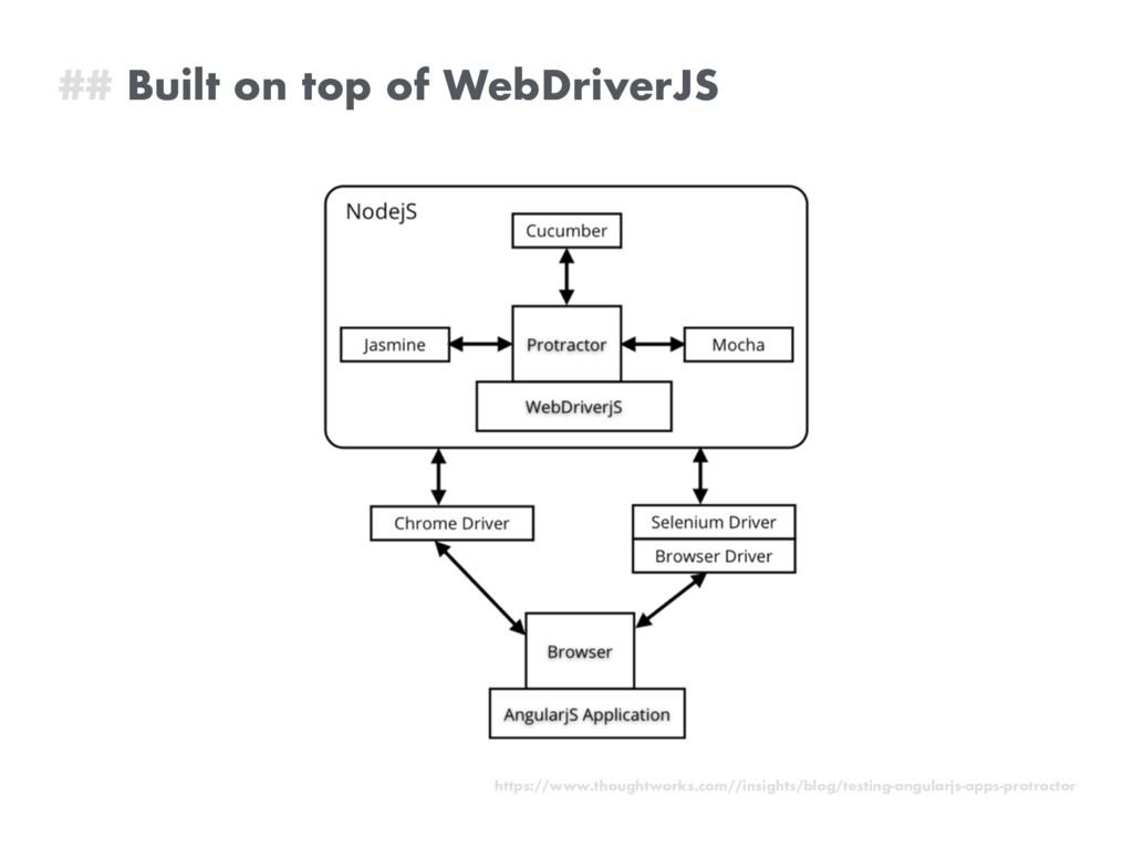 ## Built on top of WebDriverJS https://www.thou...