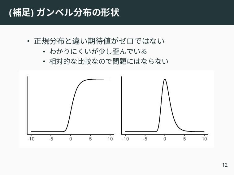 (補足) ガンベル分布の形状 • 正規分布と違い期待値がゼロではない • わかりにくいが少し歪...