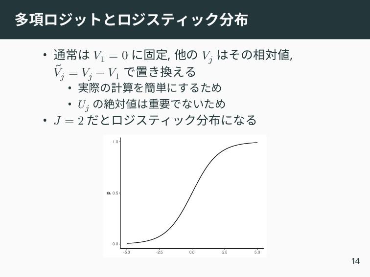 多項ロジットとロジスティック分布 • 通常は 𝑉1 = 0 に固定, 他の 𝑉𝑗 はその相対値...