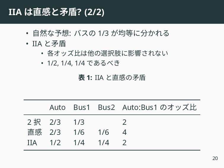 IIA は直感と矛盾? (2/2) • 自然な予想: バスの 1/3 が均等に分かれる • I...
