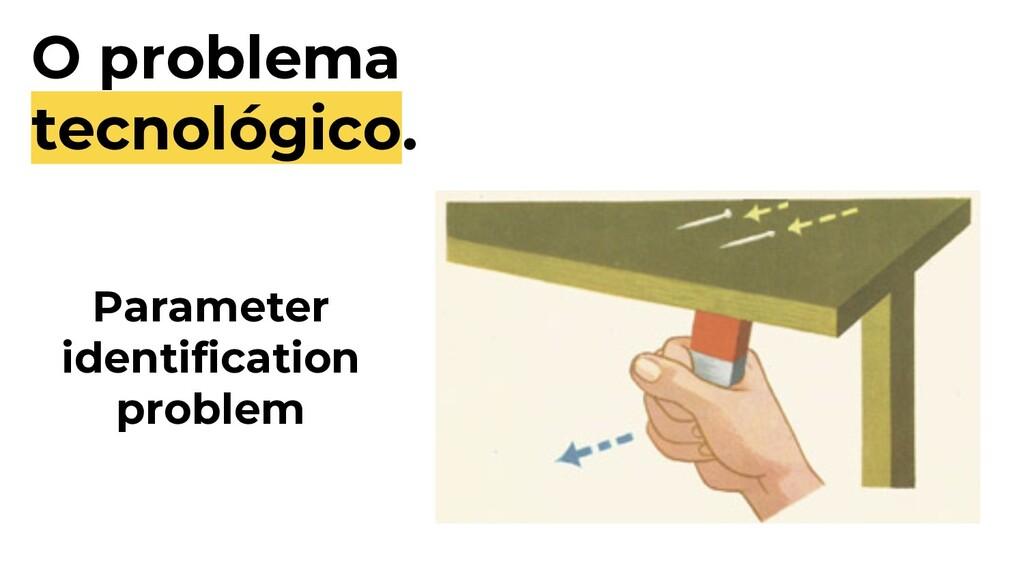 O problema tecnológico. Parameter identificatio...