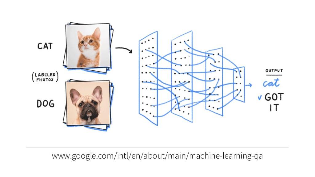 www.google.com/intl/en/about/main/machine-learn...