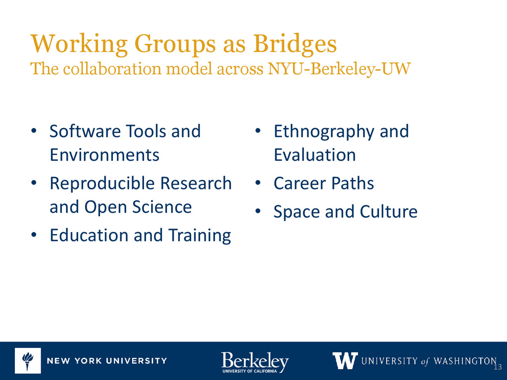 13 Applied Math / Working Groups as Bridges The...