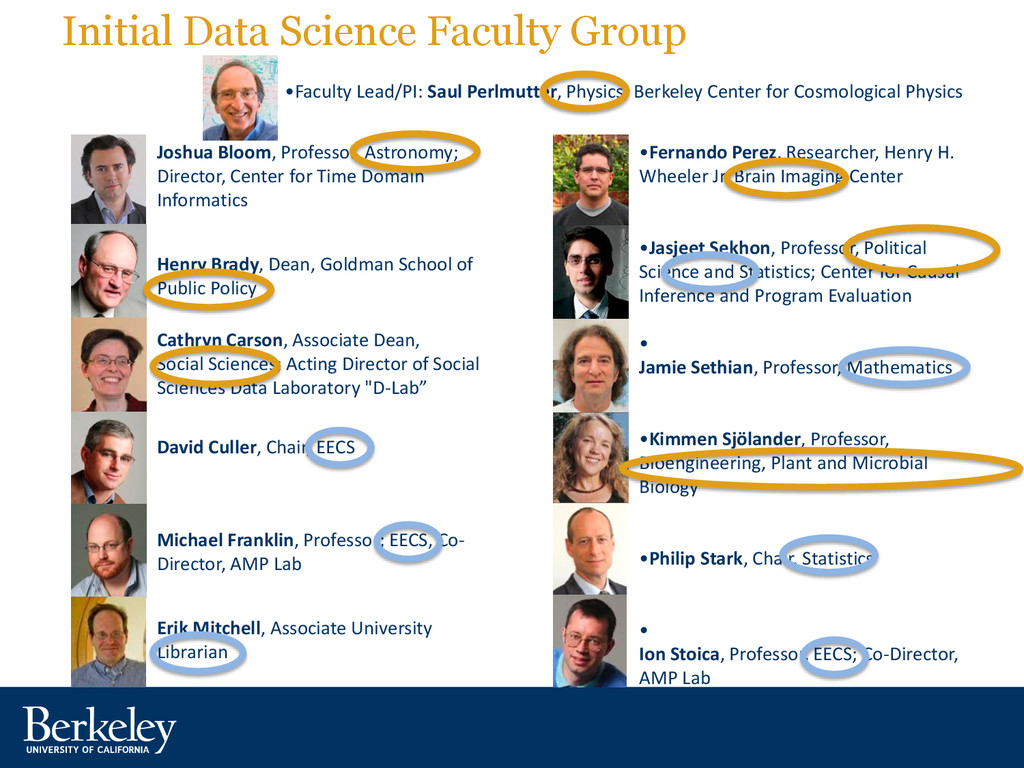 Initial Data Science Faculty Group Joshua Bloom...