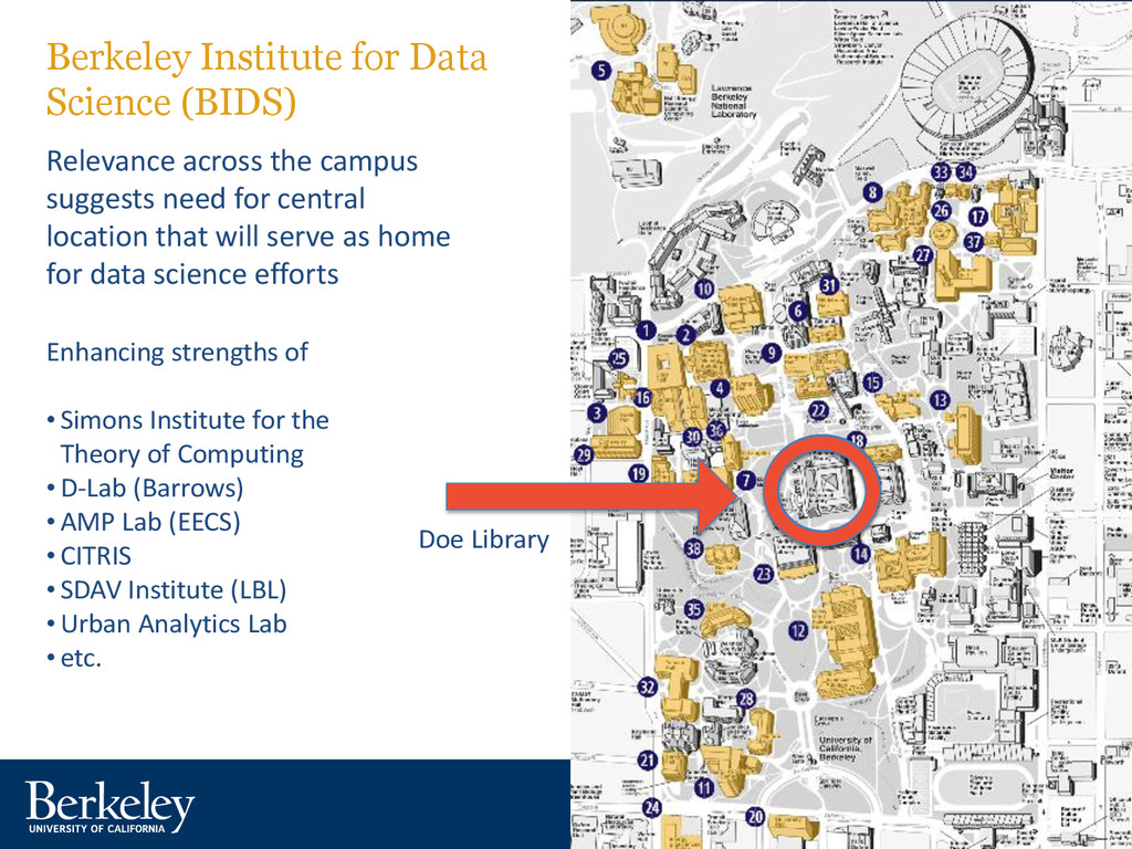 Berkeley Institute for Data Science (BIDS) Rele...