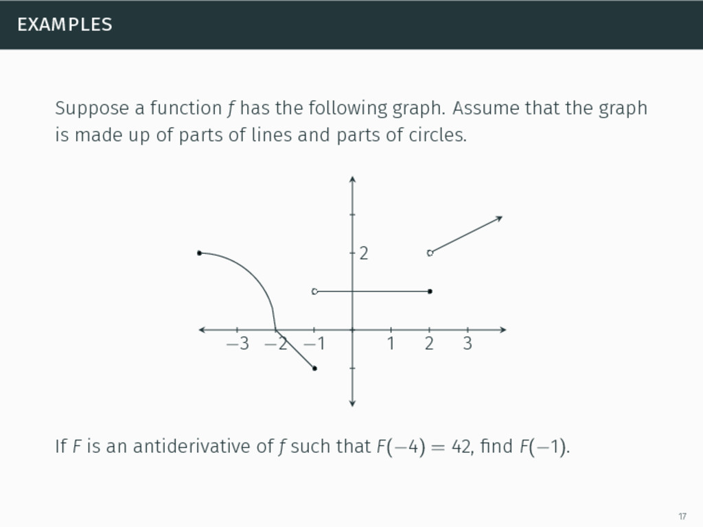 examples Suppose a function f has the following...
