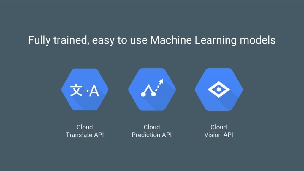 Cloud Translate API Cloud Prediction API Cloud ...