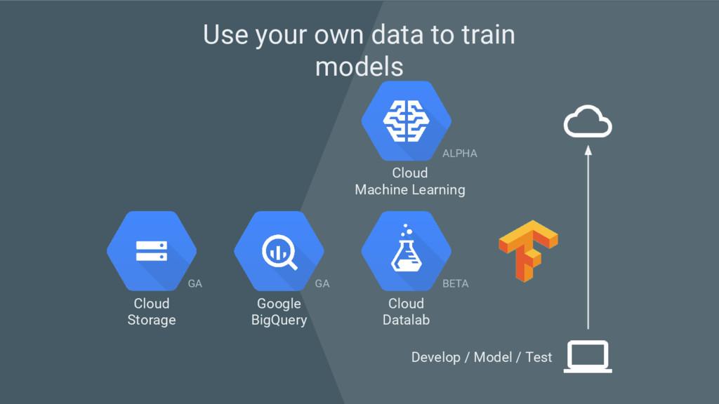 ALPHA Use your own data to train models GA GA C...