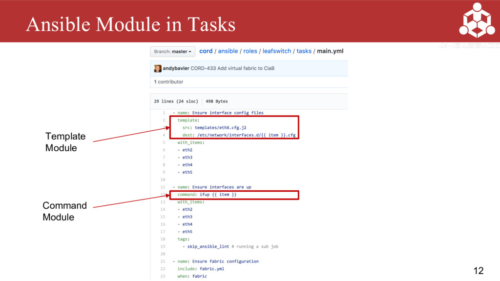 12 Ansible Module in Tasks Template Module Comm...