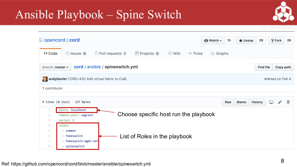8 Ansible Playbook – Spine Switch Ref: https://...
