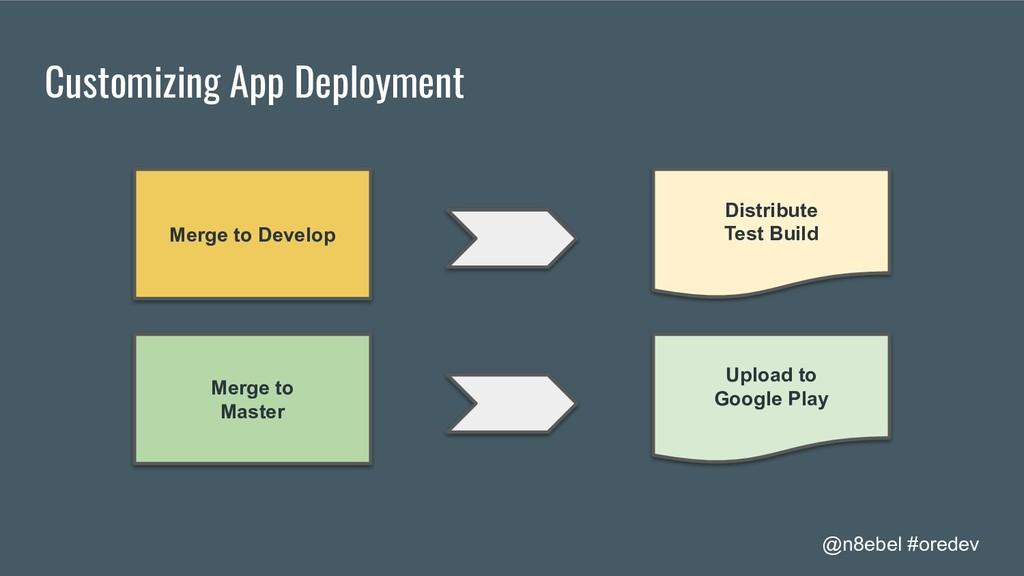@n8ebel #oredev Customizing App Deployment Merg...