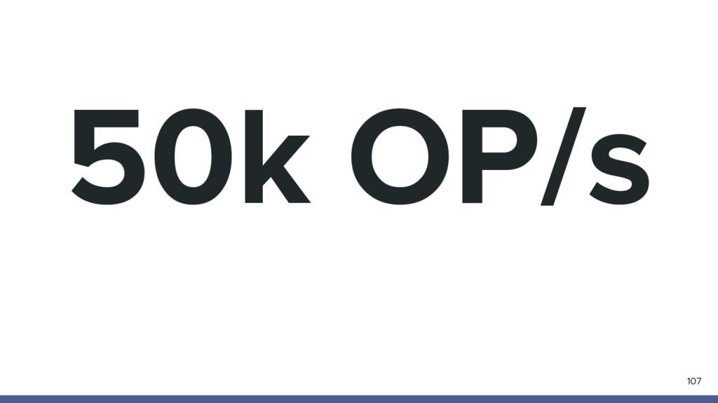 50k OP/s 107