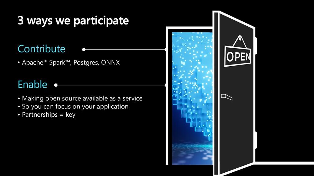 Contribute • Apache® Spark™, Postgres, ONNX Ena...