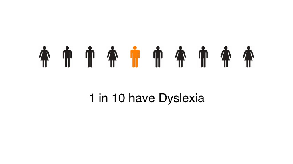 1 in 10 have Dyslexia