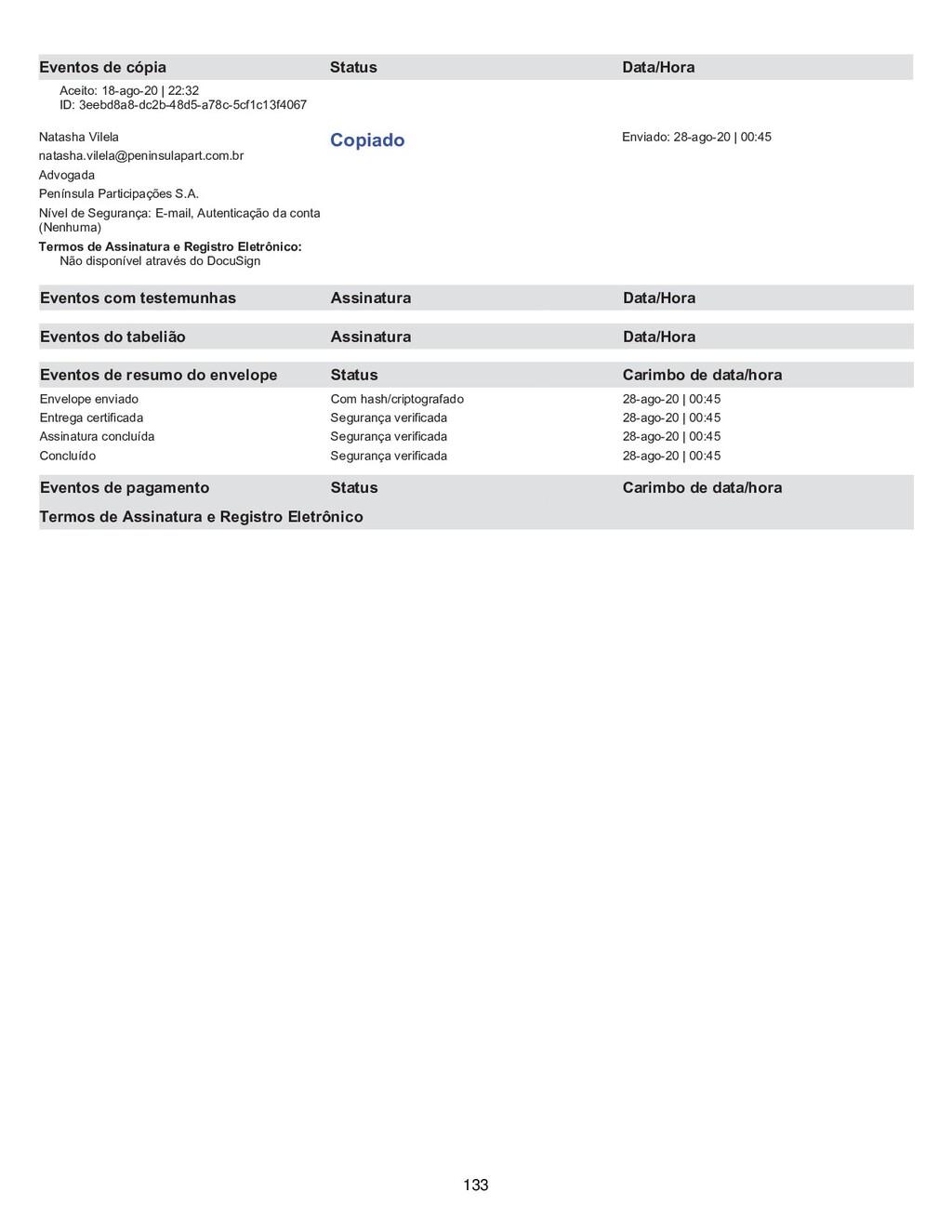 Eventos de cópia Status Data/Hora Aceito: 18-ag...