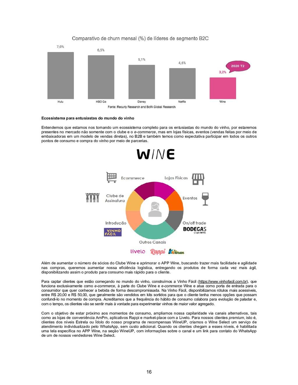 16 Ecossistema para entusiastas do mundo do vin...