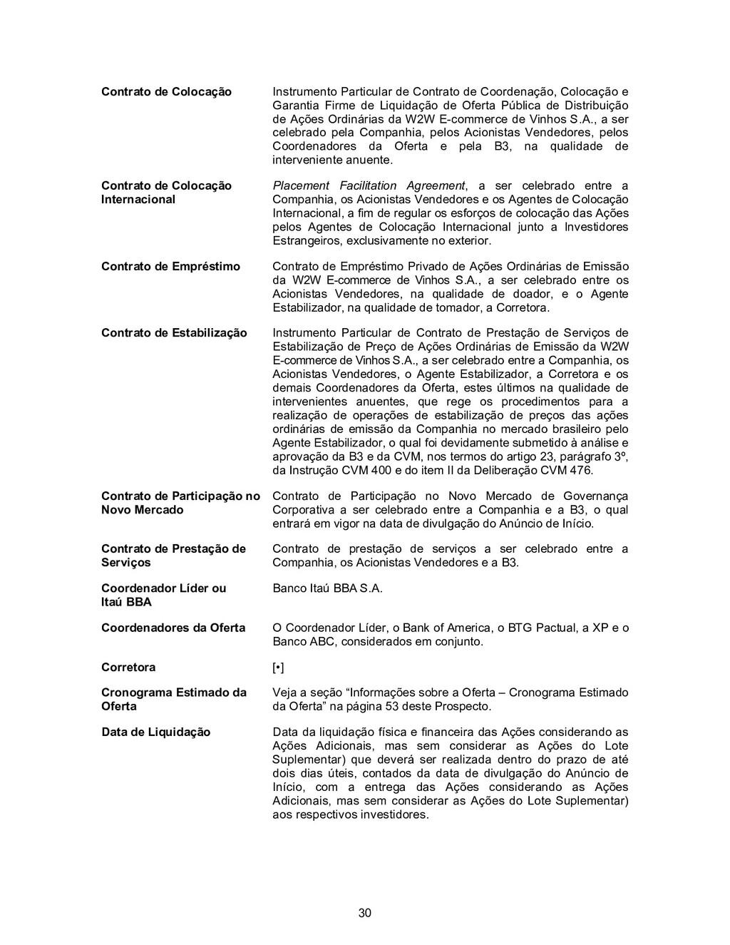 30 Contrato de Colocação Instrumento Particular...
