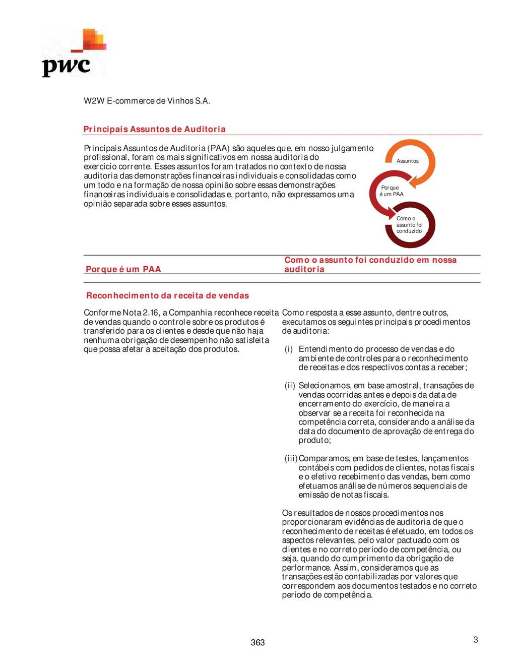W2W E-commerce de Vinhos S.A. 3 Principais Assu...