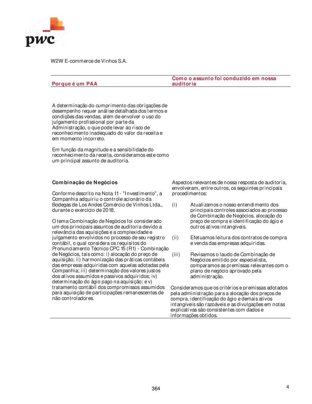 W2W E-commerce de Vinhos S.A. 4 Porque é um PAA...
