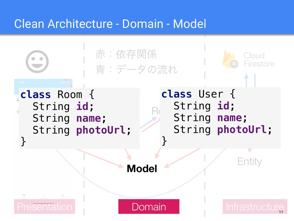 11 Clean Architecture - Domain - Model Use Case...